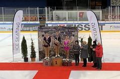 Schweizer Meisterschaft 2019 in La Chaux-de-Fonds