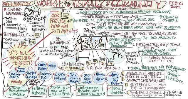 Working Visually eCommunity, February 21, 2019