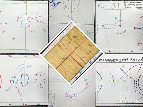 Quidditch Diagram Play collage