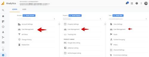 Google Analytics manager