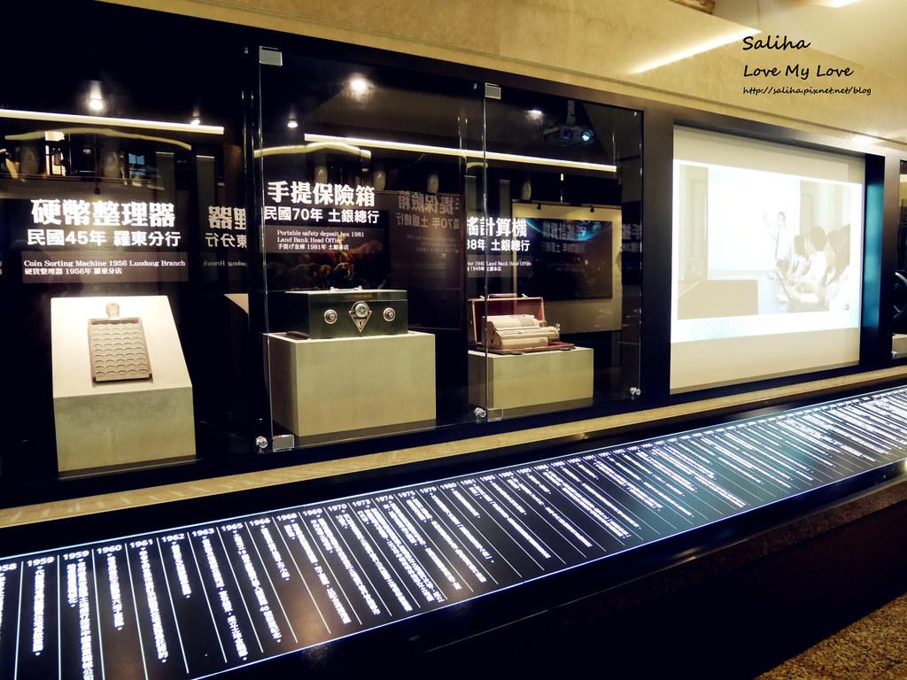 台北車站附近雨天親子好玩景點一日遊推薦土銀展示館 (4)
