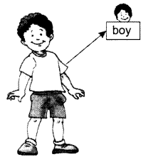 NCERT Solutions for Class 1 English Chapter 1 A Happy Child img1