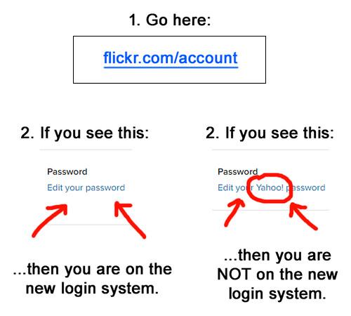 Flickr: The Help Forum: [Official Thread] Flickr login