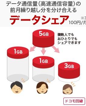 楽天モバイル (3)