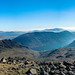 From Red Pike Pano - 26/02/19