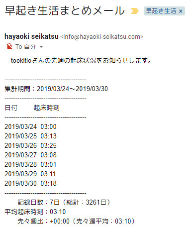 20190331_hayaoki