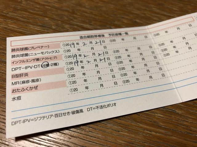 虎の門病院での造血幹細胞移植後の予防接種のポイントカード