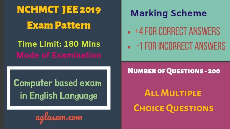 NCHMCT JEE 2019 Exam Pattern