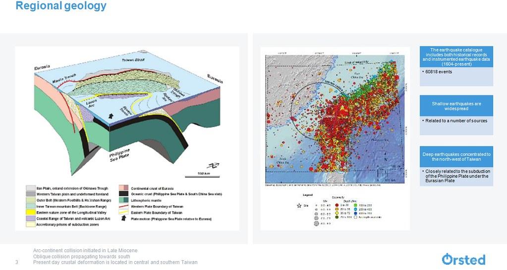 地震發生的地點(右圖)頻率、大小、地點、從風機水下基礎的設計就要納入考量。圖片提供:沃旭能源