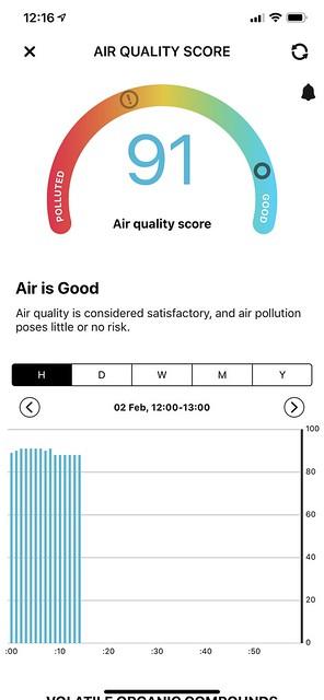 Atmotube iOS App - Air Quality Score - Historial Data