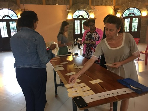 Global Citizenship Education in Nicaragua with Nobis