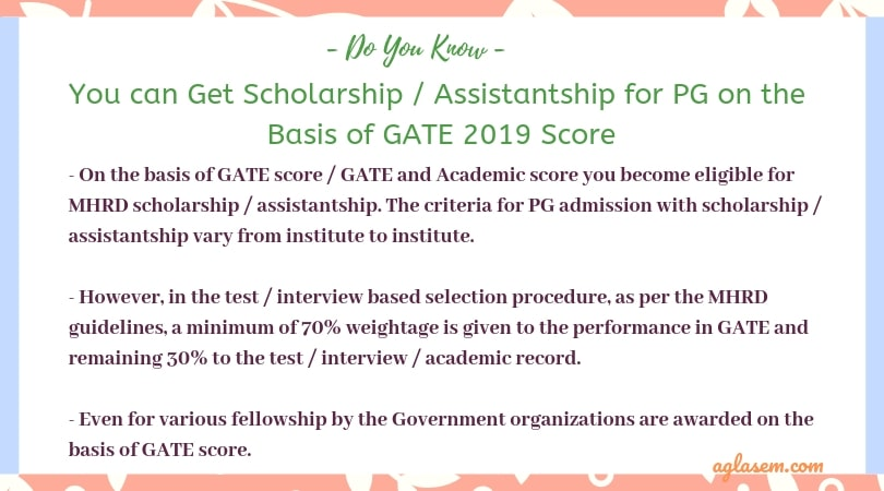 GATE 2019 Result Scorecard Out Check Here GATE Result