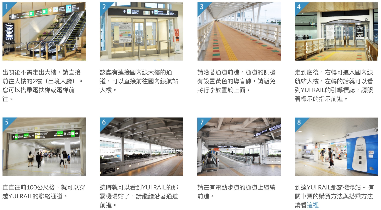 沖繩單軌列車機場地圖圖解
